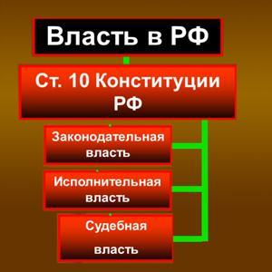Органы власти Бошняково